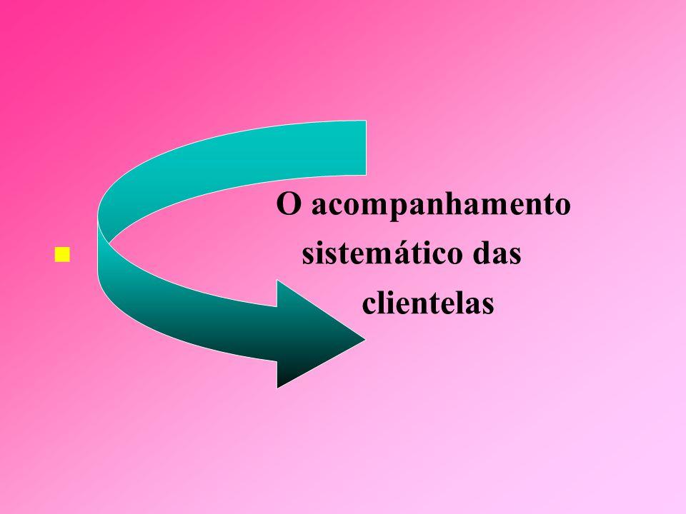 O acompanhamento sistemático das clientelas