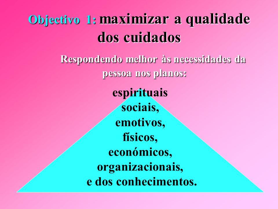 Objectivo 1: maximizar a qualidade dos cuidados