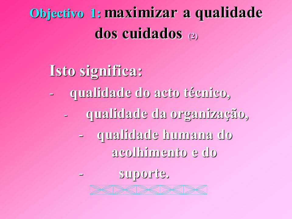 Objectivo 1: maximizar a qualidade dos cuidados (2)