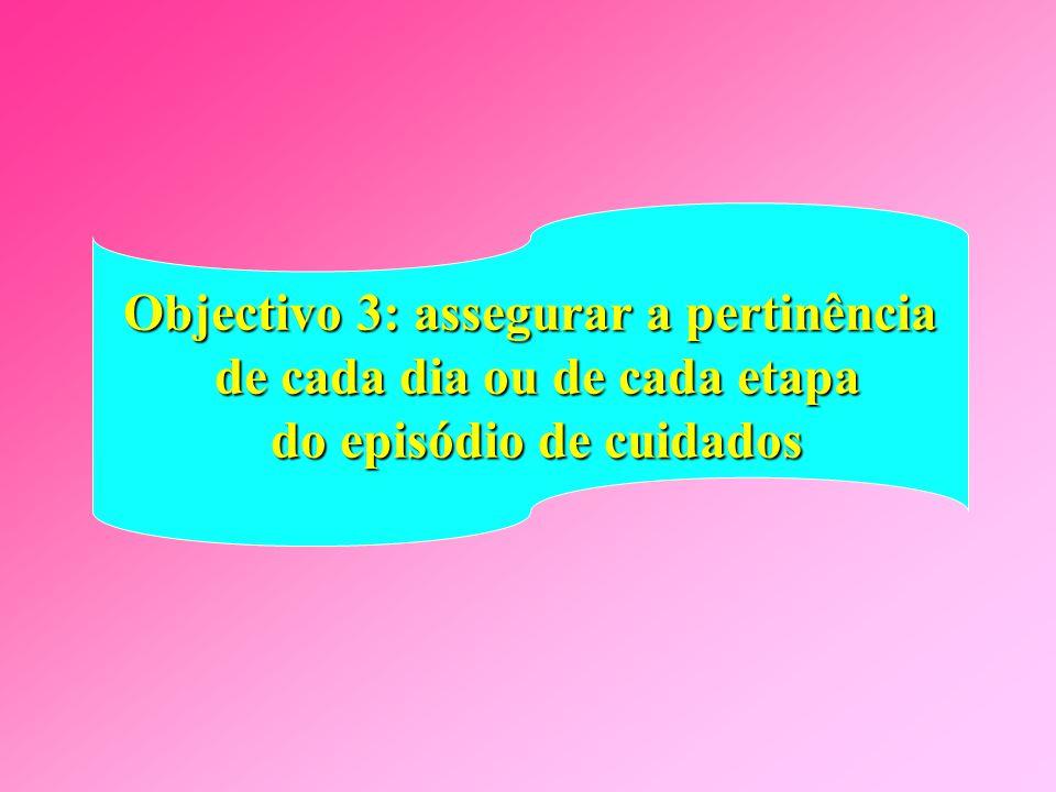 Objectivo 3: assegurar a pertinência de cada dia ou de cada etapa
