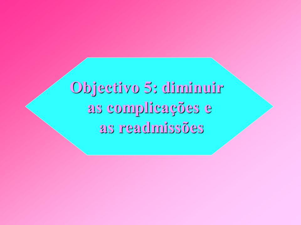 Objectivo 5: diminuir as complicações e as readmissões