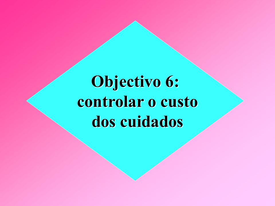Objectivo 6: controlar o custo dos cuidados