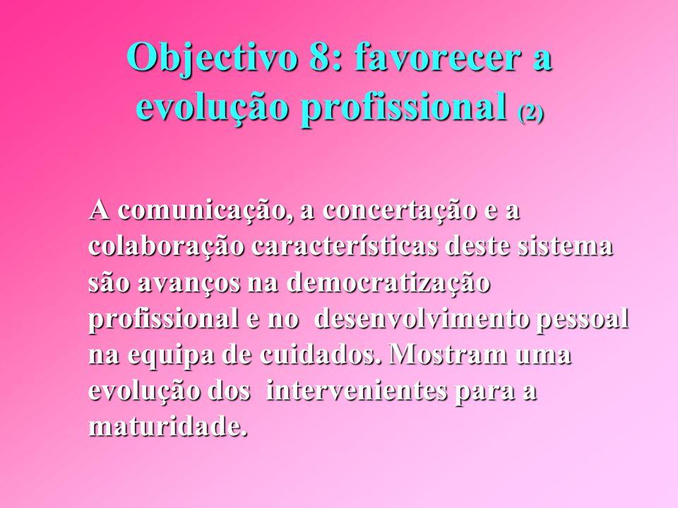 Objectivo 8: favorecer a evolução profissional (2)