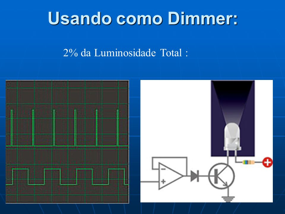 2% da Luminosidade Total :