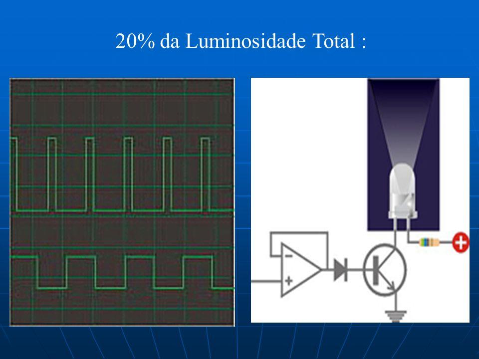 20% da Luminosidade Total :