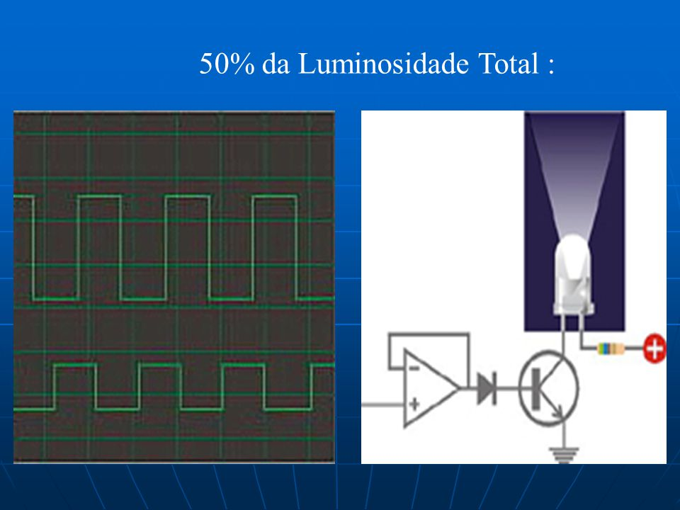 50% da Luminosidade Total :