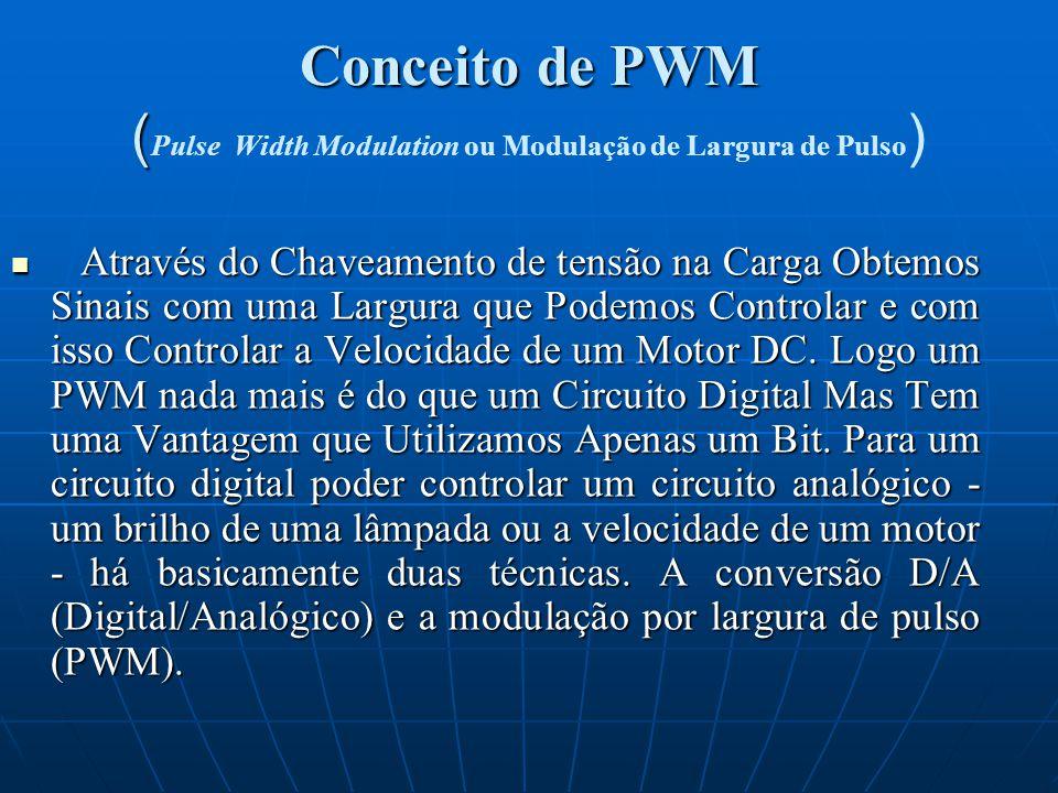 Conceito de PWM (Pulse Width Modulation ou Modulação de Largura de Pulso)