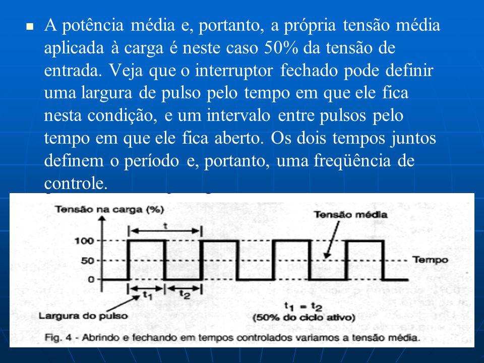 A potência média e, portanto, a própria tensão média aplicada à carga é neste caso 50% da tensão de entrada.