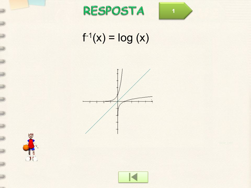 RESPOSTA 1 f-1(x) = log (x) RESP_EXP1