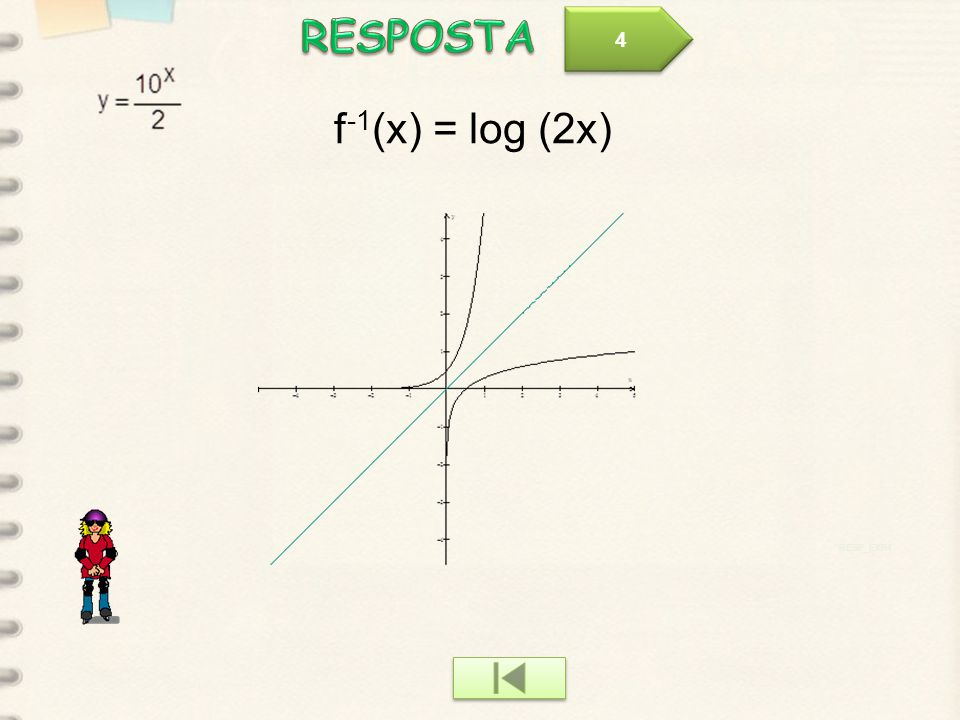 RESPOSTA 4 f-1(x) = log (2x) RESP_EXP4
