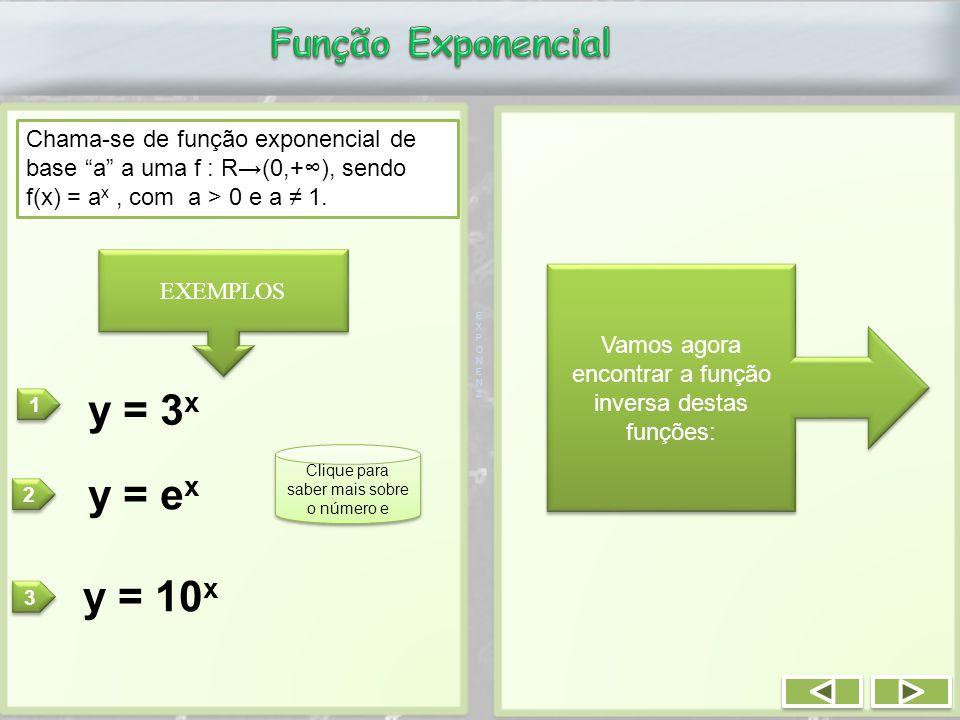 y = 3x y = ex y = 10x Função Exponencial