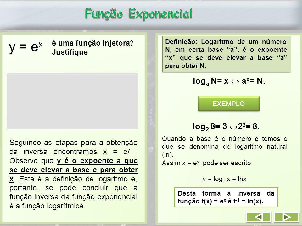 y = ex Função Exponencial loga N= x ↔ ax= N. log2 8= 3 ↔23= 8.