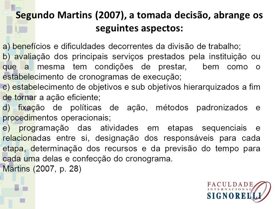 Segundo Martins (2007), a tomada decisão, abrange os seguintes aspectos: