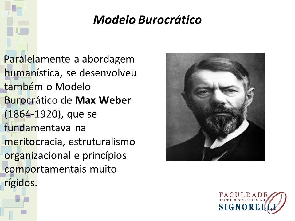 Modelo Burocrático .