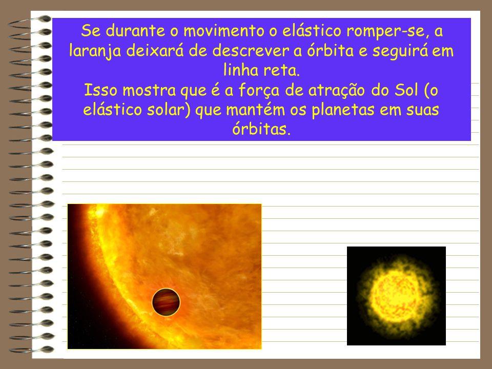 Se durante o movimento o elástico romper-se, a laranja deixará de descrever a órbita e seguirá em linha reta.