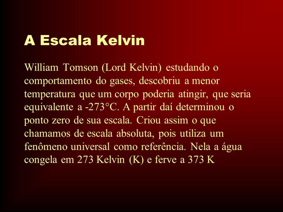 A Escala Kelvin William Tomson (Lord Kelvin) estudando o comportamento do gases, descobriu a menor temperatura que um corpo poderia atingir, que seria equivalente a -273°C.