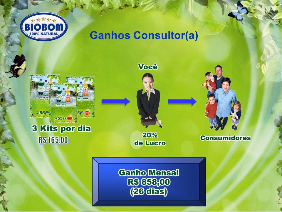 Ganhos Consultor(a) R$ 165,00