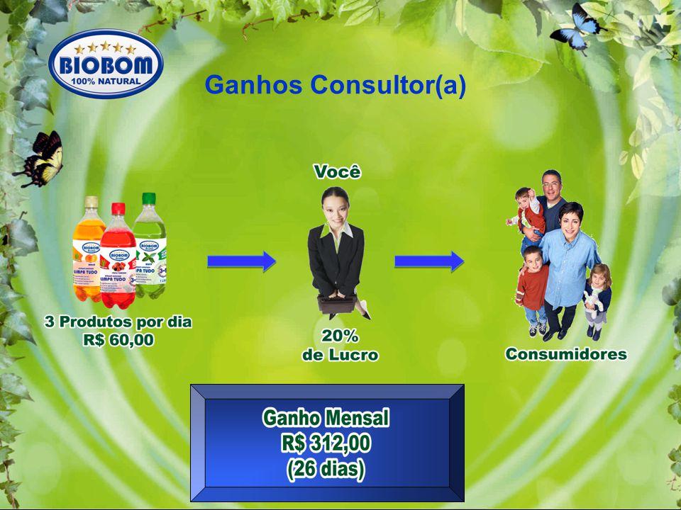Ganhos Consultor(a)