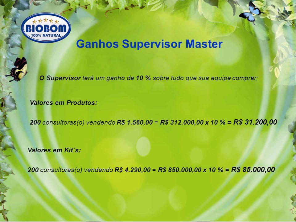 Ganhos Supervisor Master
