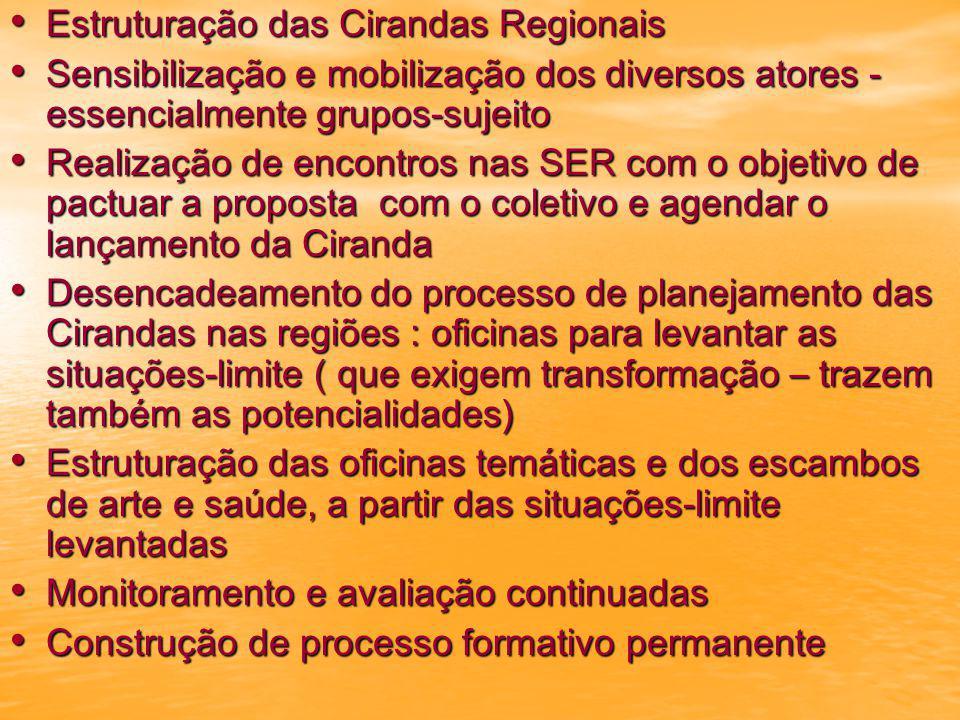 Estruturação das Cirandas Regionais