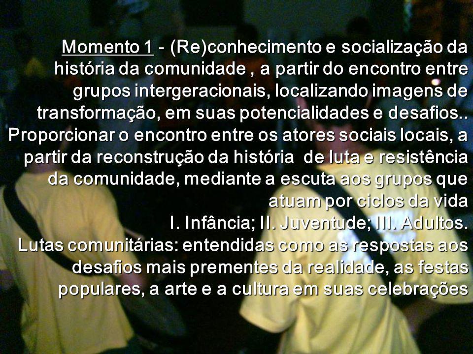 Momento 1 - (Re)conhecimento e socialização da história da comunidade , a partir do encontro entre grupos intergeracionais, localizando imagens de transformação, em suas potencialidades e desafios..