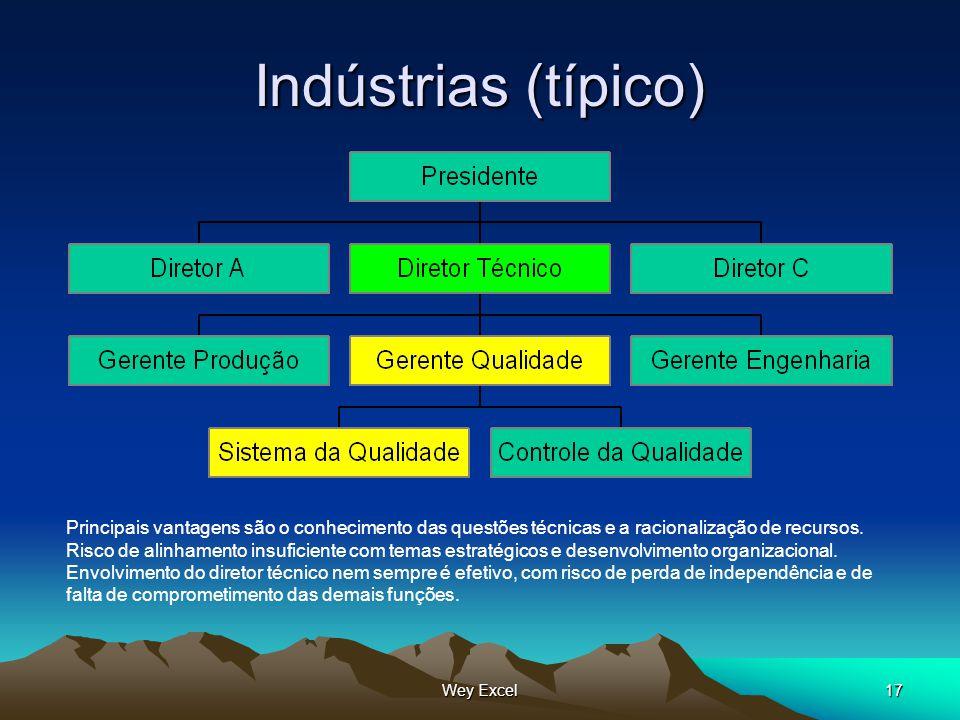 Indústrias (típico) Principais vantagens são o conhecimento das questões técnicas e a racionalização de recursos.