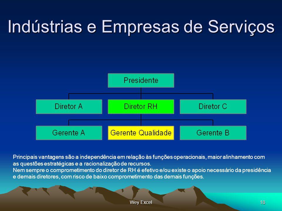 Indústrias e Empresas de Serviços
