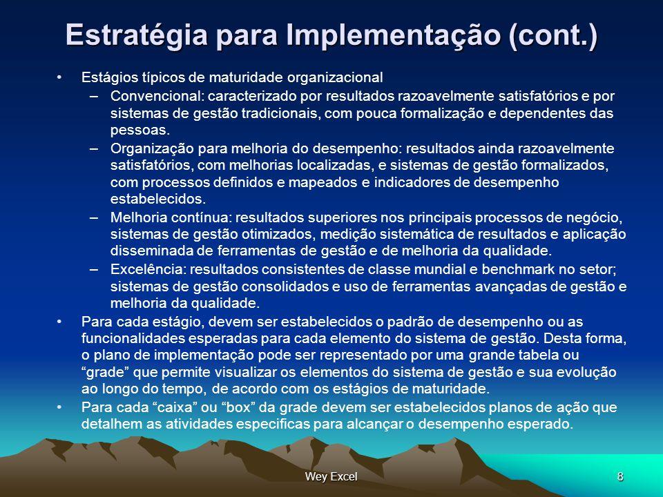 Estratégia para Implementação (cont.)
