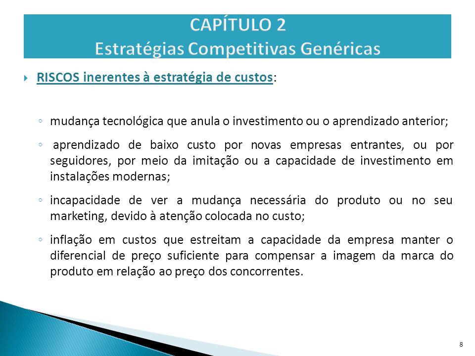 CAPÍTULO 2 Estratégias Competitivas Genéricas