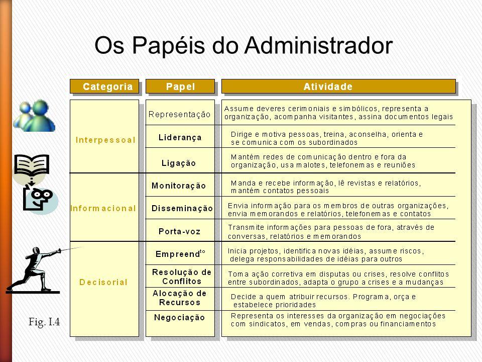 Os Papéis do Administrador