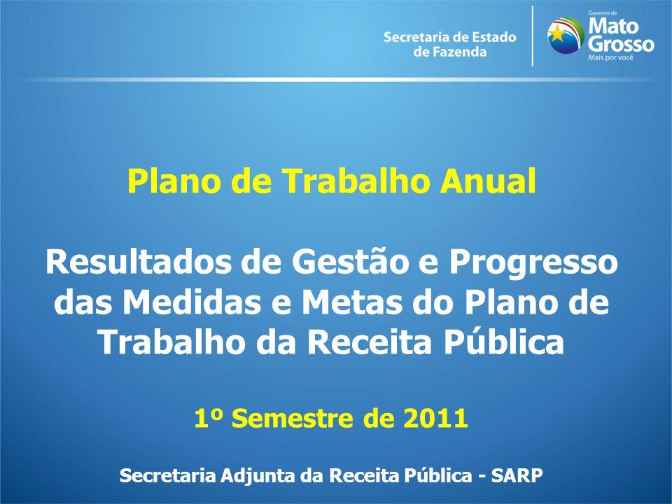 Plano de Trabalho Anual Secretaria Adjunta da Receita Pública - SARP