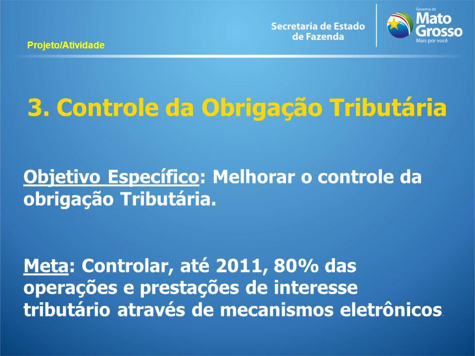 3. Controle da Obrigação Tributária