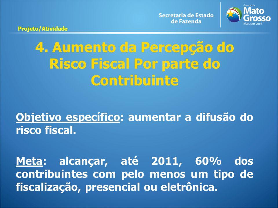 4. Aumento da Percepção do Risco Fiscal Por parte do Contribuinte