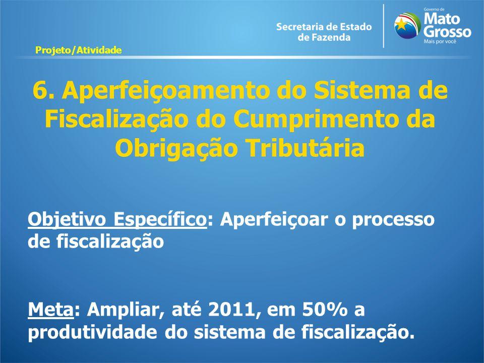 Projeto/Atividade 6. Aperfeiçoamento do Sistema de Fiscalização do Cumprimento da Obrigação Tributária.