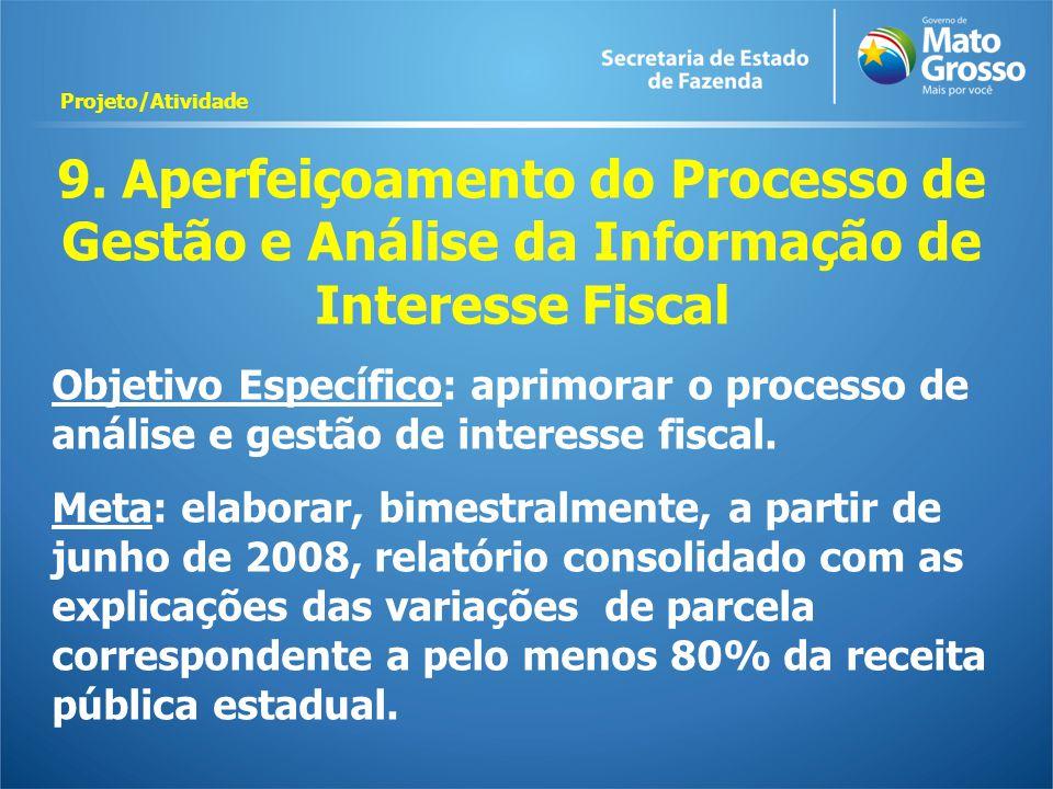 Projeto/Atividade 9. Aperfeiçoamento do Processo de Gestão e Análise da Informação de Interesse Fiscal.