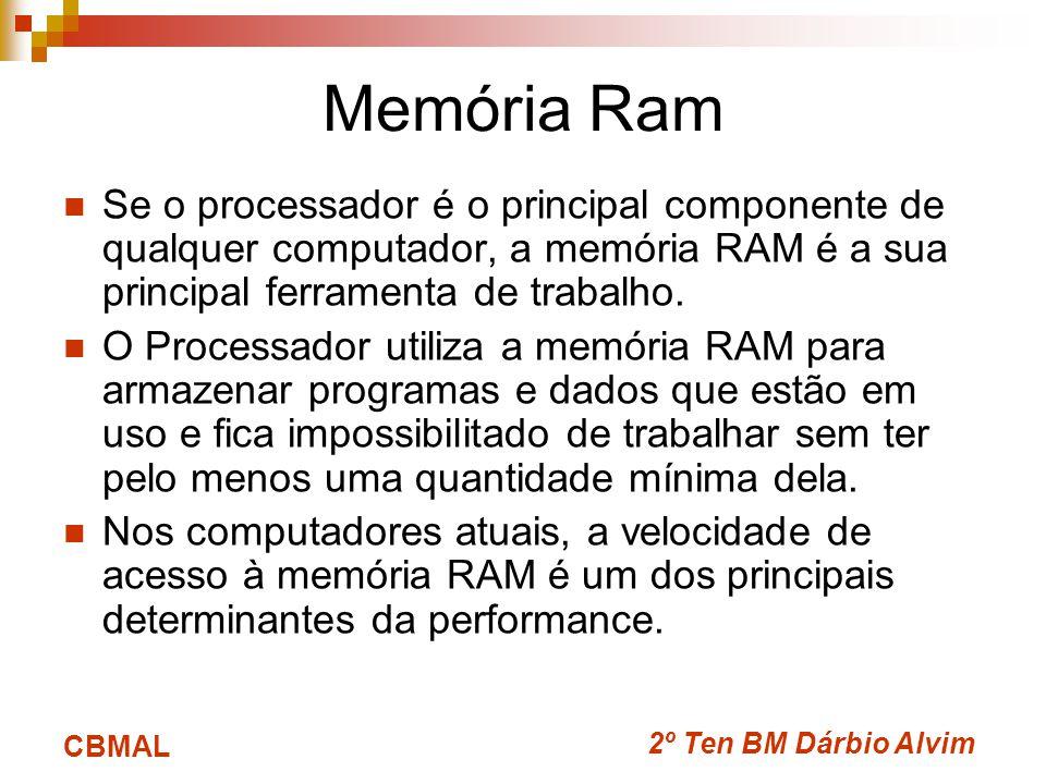 Memória Ram Se o processador é o principal componente de qualquer computador, a memória RAM é a sua principal ferramenta de trabalho.