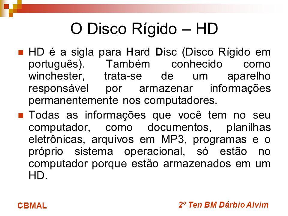 O Disco Rígido – HD