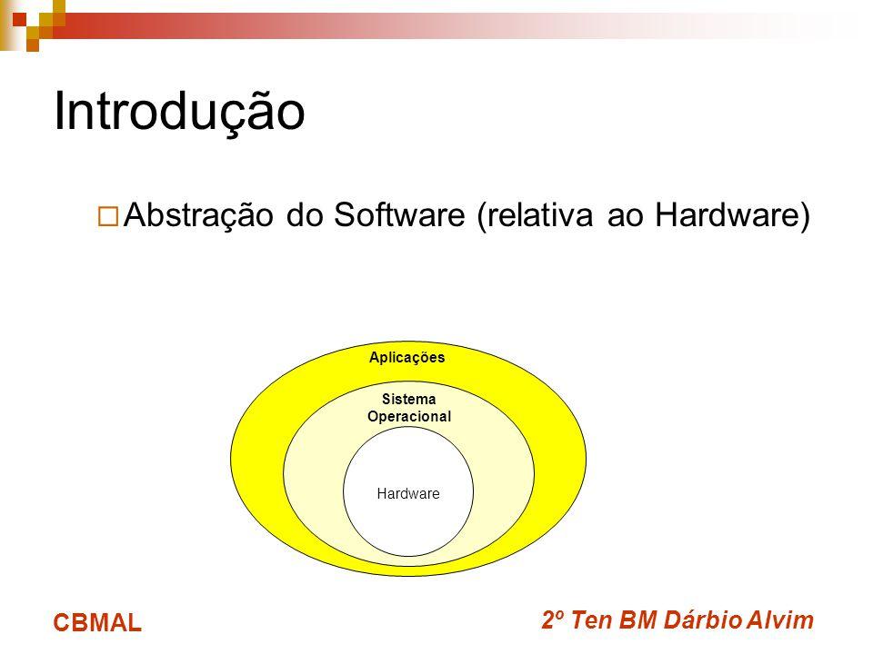 Introdução Abstração do Software (relativa ao Hardware) CBMAL