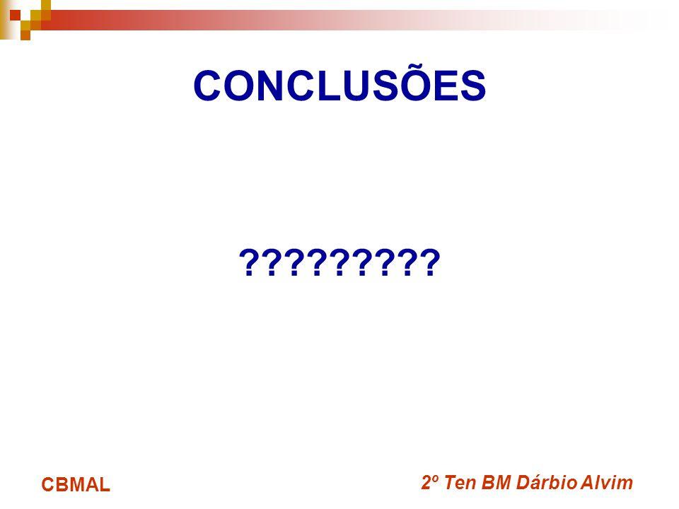 CONCLUSÕES CBMAL 2º Ten BM Dárbio Alvim
