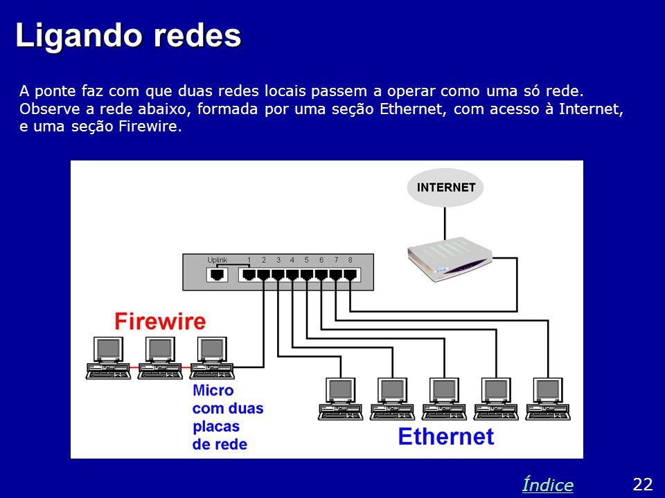 Ligando redes