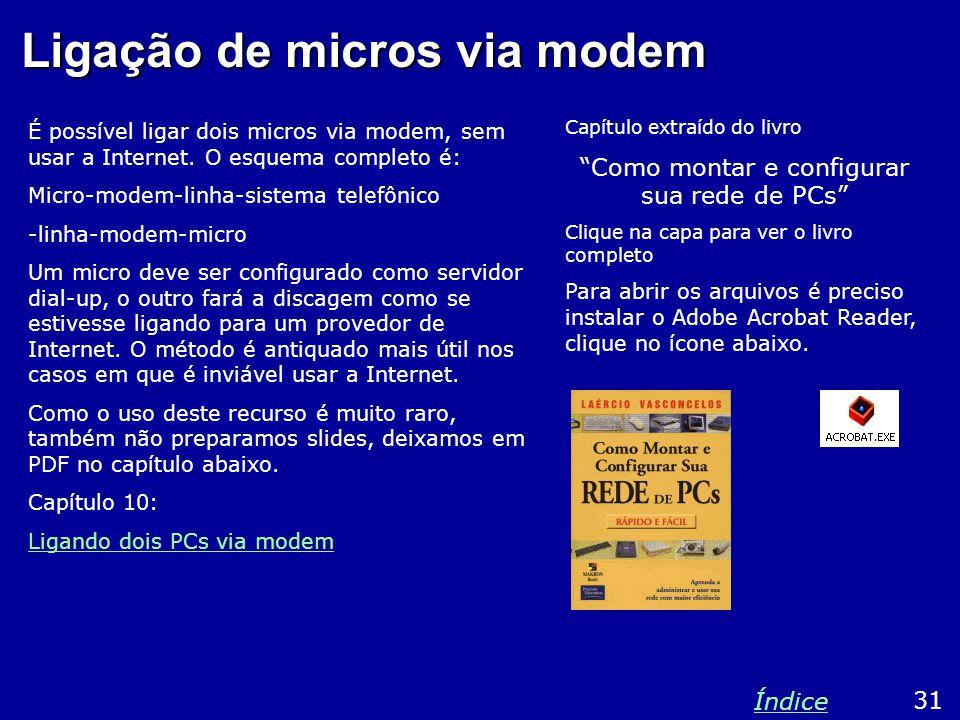 Ligação de micros via modem