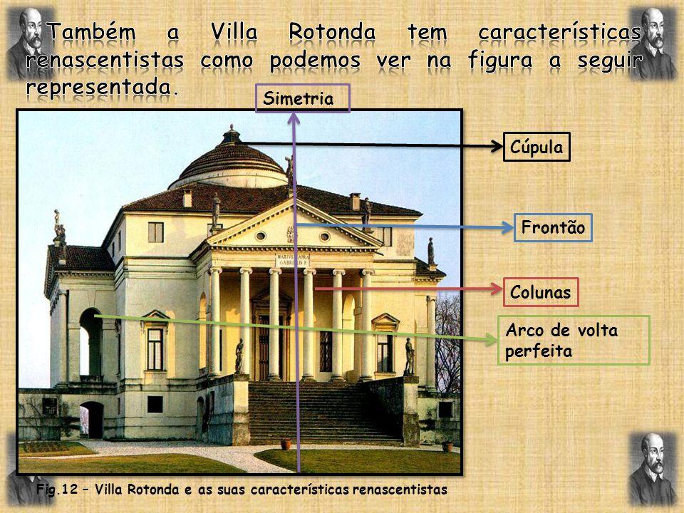 Também a Villa Rotonda tem características renascentistas como podemos ver na figura a seguir representada.