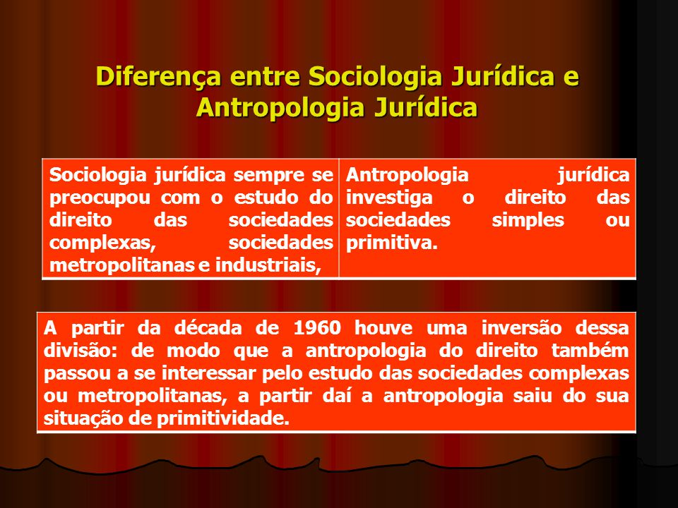 Diferença entre Sociologia Jurídica e Antropologia Jurídica