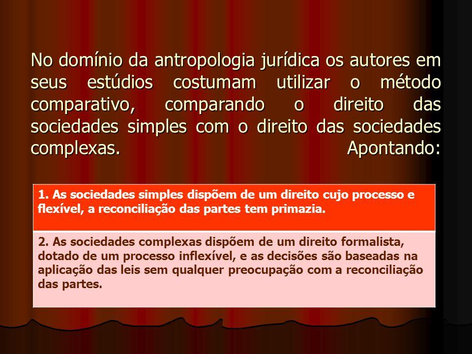 No domínio da antropologia jurídica os autores em seus estúdios costumam utilizar o método comparativo, comparando o direito das sociedades simples com o direito das sociedades complexas. Apontando: