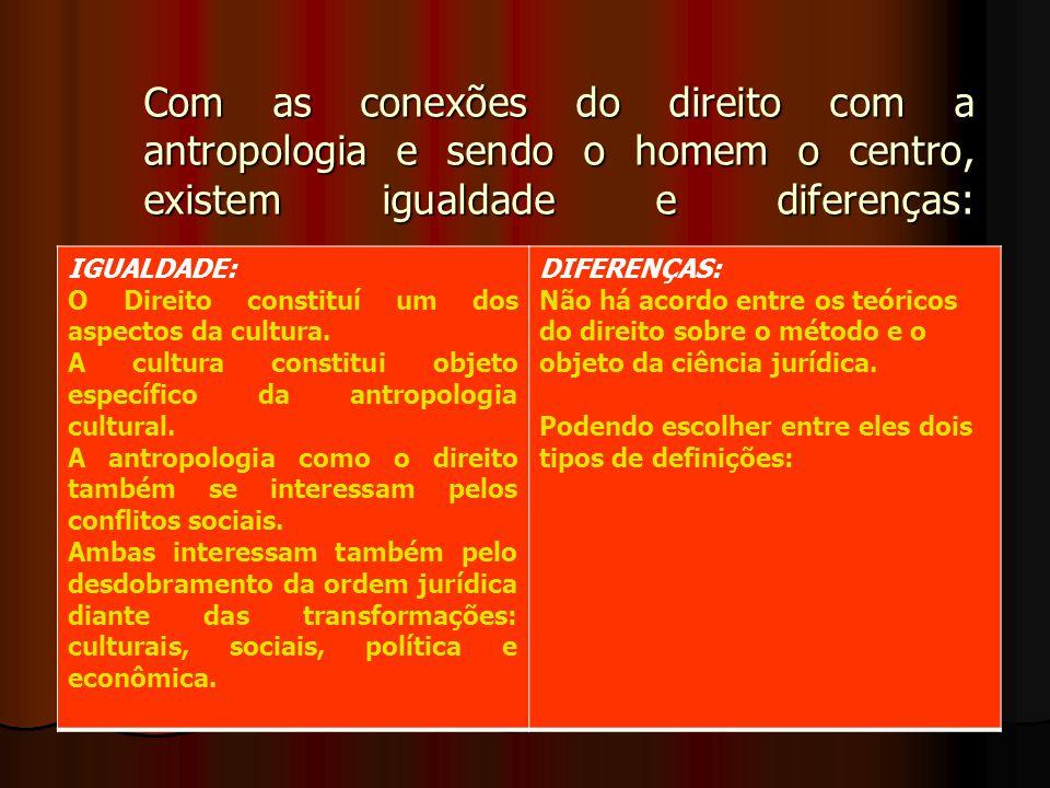 Com as conexões do direito com a antropologia e sendo o homem o centro, existem igualdade e diferenças: