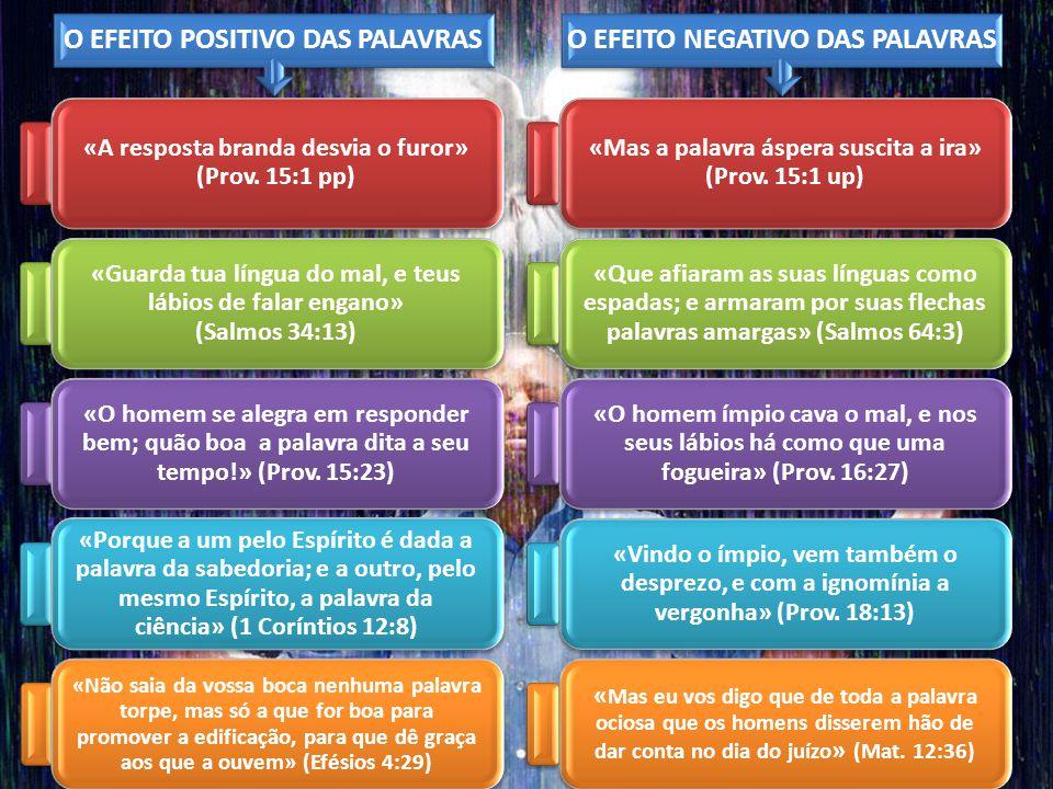 O EFEITO POSITIVO DAS PALAVRAS O EFEITO NEGATIVO DAS PALAVRAS