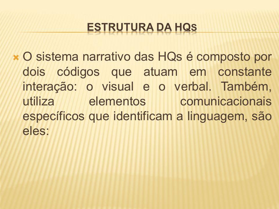 Estrutura da hqs