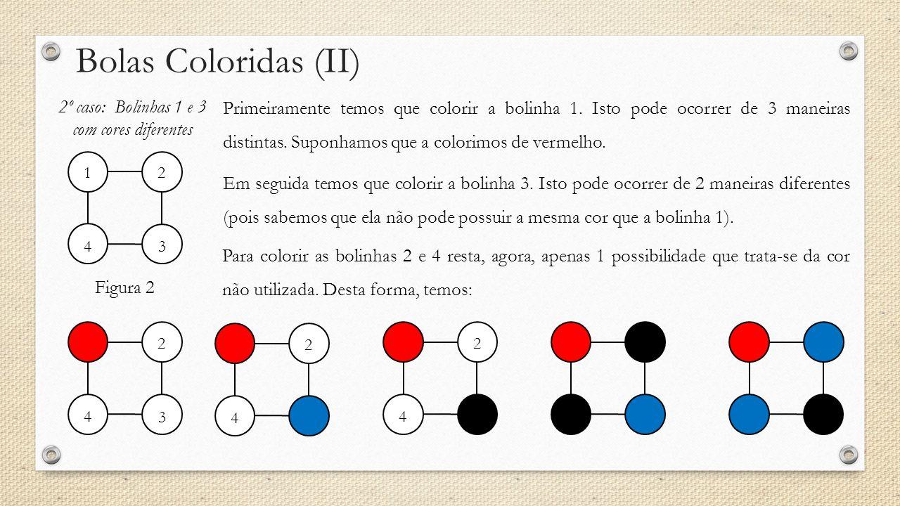 Bolas Coloridas (II) Primeiramente temos que colorir a bolinha 1. Isto pode ocorrer de 3 maneiras distintas. Suponhamos que a colorimos de vermelho.
