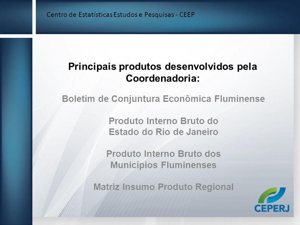 Principais produtos desenvolvidos pela Coordenadoria: