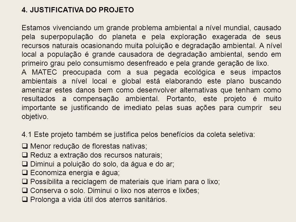 4. JUSTIFICATIVA DO PROJETO